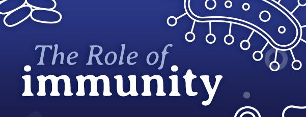 Role of immunity